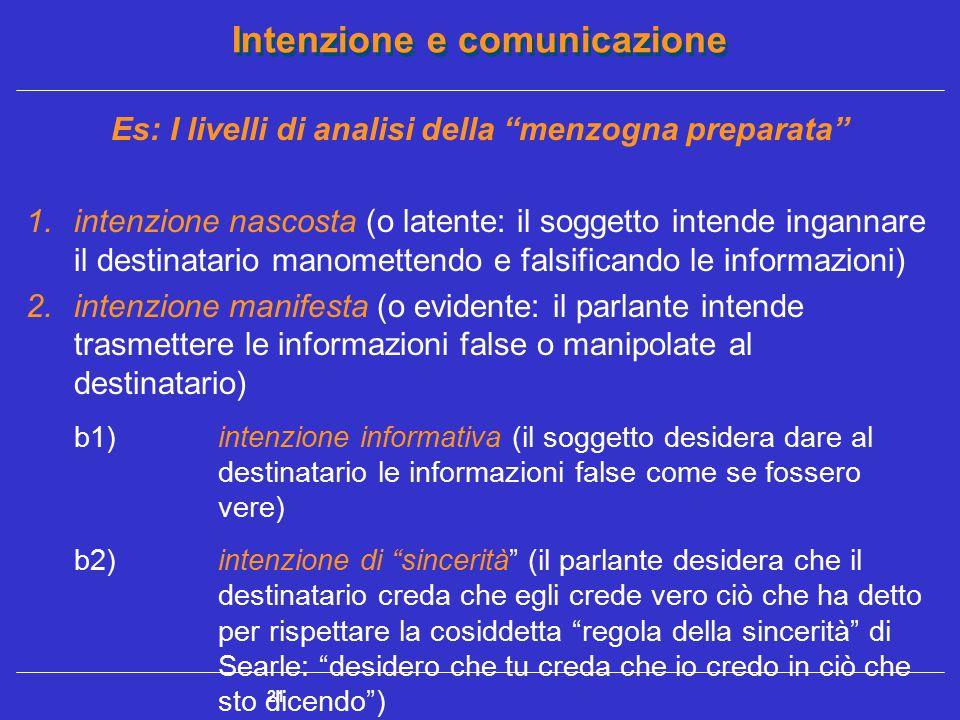 """Intenzione e comunicazione 21 Es: I livelli di analisi della """"menzogna preparata"""" 1.intenzione nascosta (o latente: il soggetto intende ingannare il d"""