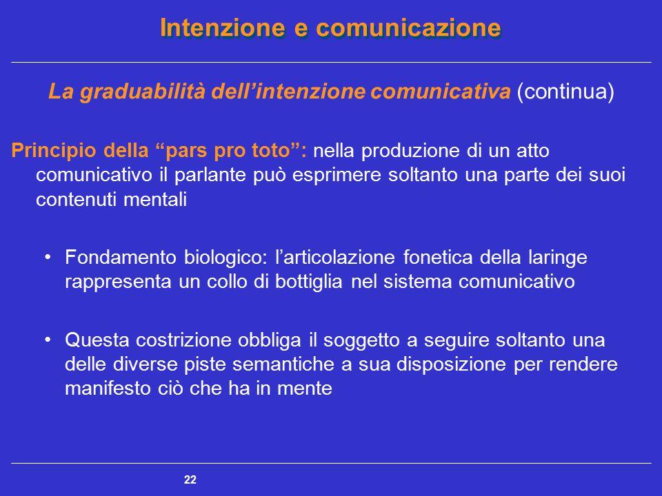 """Intenzione e comunicazione 22 La graduabilità dell'intenzione comunicativa (continua) Principio della """"pars pro toto"""": nella produzione di un atto com"""