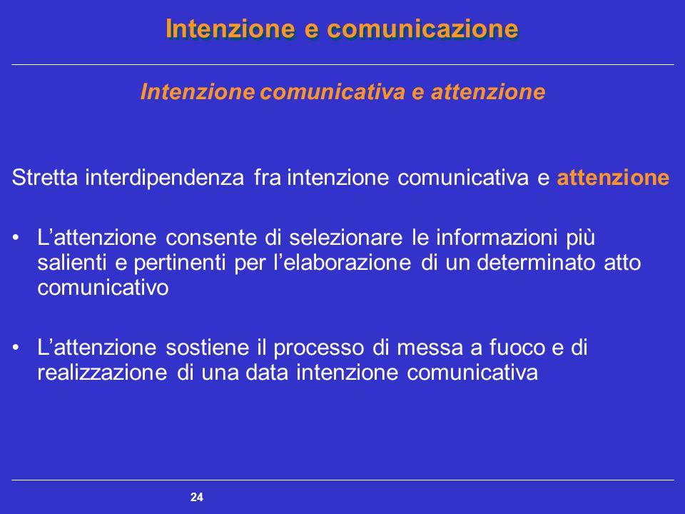 Intenzione e comunicazione 24 Intenzione comunicativa e attenzione Stretta interdipendenza fra intenzione comunicativa e attenzione L'attenzione conse