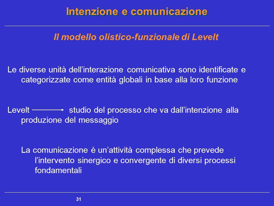 Intenzione e comunicazione 32 Il modello olistico-funzionale di Levelt segue una pianificazione top-down del messaggio: importanza del piano e del programma cognitivo sottesi alla generazione del messaggio, nonché dei vincoli centrali della sua esecuzione l'intenzione comunicativa resta al centro della produzione del messaggio e svolge la funzione di produzione di senso (sense-making)