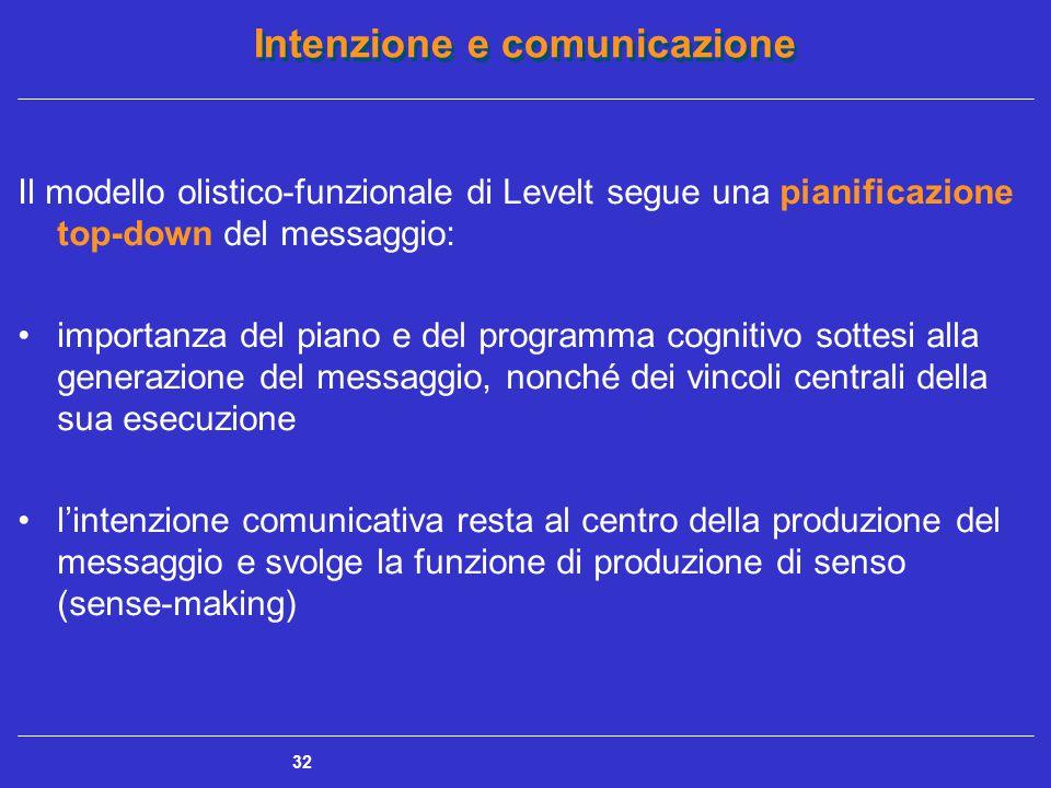 Intenzione e comunicazione 32 Il modello olistico-funzionale di Levelt segue una pianificazione top-down del messaggio: importanza del piano e del pro