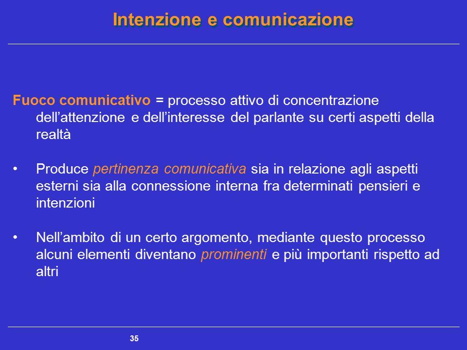 Intenzione e comunicazione 35 Fuoco comunicativo = processo attivo di concentrazione dell'attenzione e dell'interesse del parlante su certi aspetti de