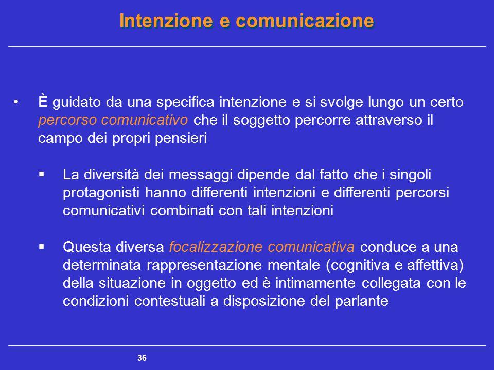 Intenzione e comunicazione 36 È guidato da una specifica intenzione e si svolge lungo un certo percorso comunicativo che il soggetto percorre attraver