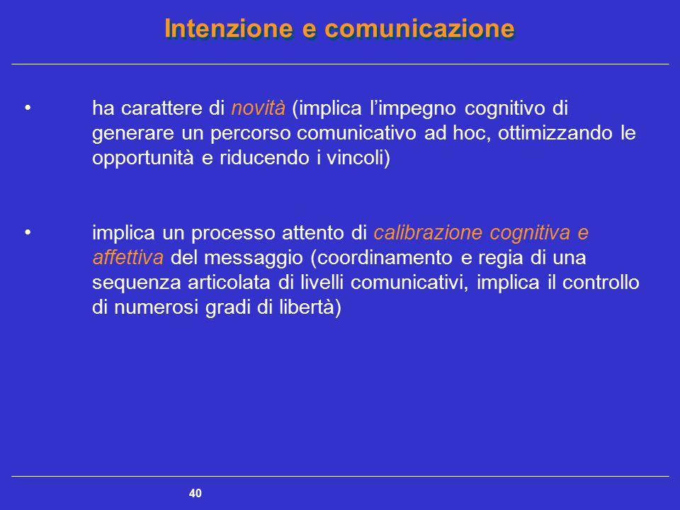 Intenzione e comunicazione 40 ha carattere di novità (implica l'impegno cognitivo di generare un percorso comunicativo ad hoc, ottimizzando le opportu
