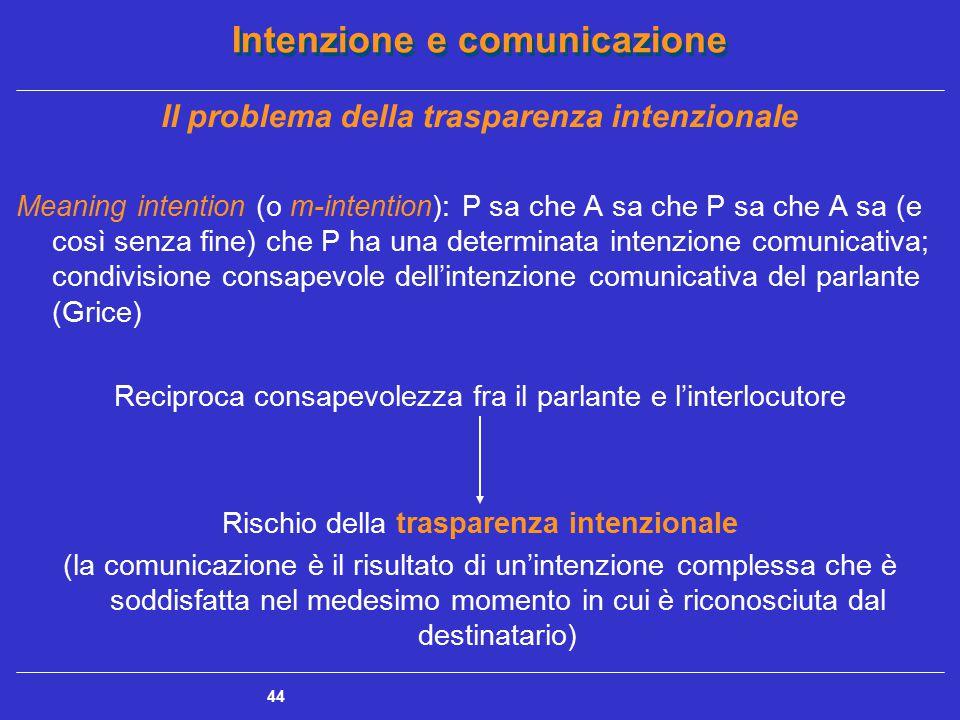 Intenzione e comunicazione 45 Dalla reciprocità intenzionale all'attribuzione di intenzione Reciprocità intenzionale L'obiettivo comunicativo del parlante è quello di modificare l'ambiente cognitivo del destinatario Per avere successo, lo scambio comunicativo deve essere caratterizzato non solo dalla manifestazione di un'intenzione comunicativa da parte del parlante (m-intention), ma anche del suo riconoscimento da parte del destinatario