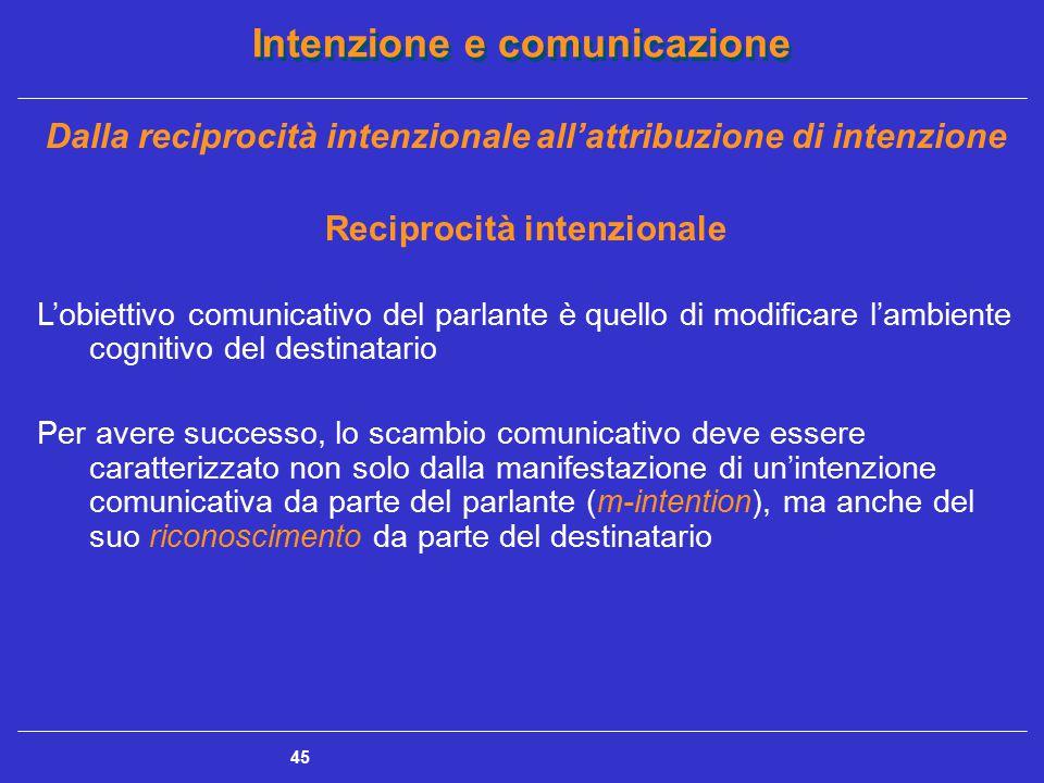 Intenzione e comunicazione 46 Interazionismo simbolico (Mead) spiega la nozione di reciprocità intenzionale attraverso l'uso di una forma di conoscenza detta analogia con il sé: Egli è come me.