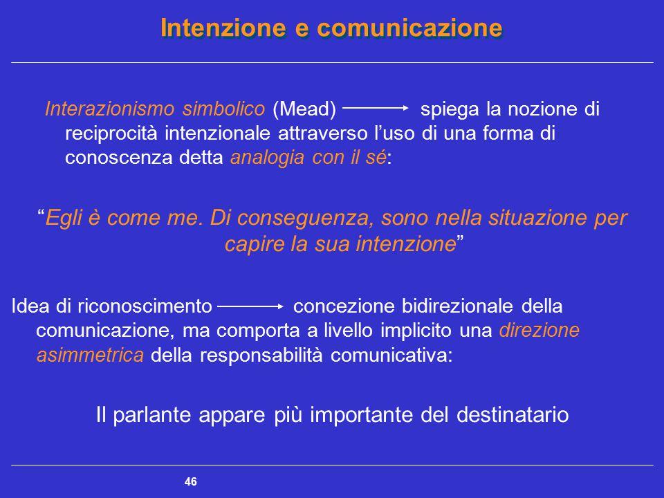 Intenzione e comunicazione 46 Interazionismo simbolico (Mead) spiega la nozione di reciprocità intenzionale attraverso l'uso di una forma di conoscenz