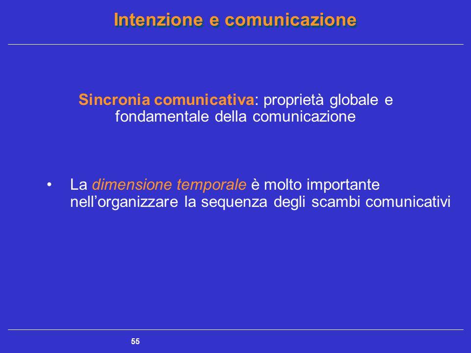 Intenzione e comunicazione 55 Sincronia comunicativa: proprietà globale e fondamentale della comunicazione La dimensione temporale è molto importante