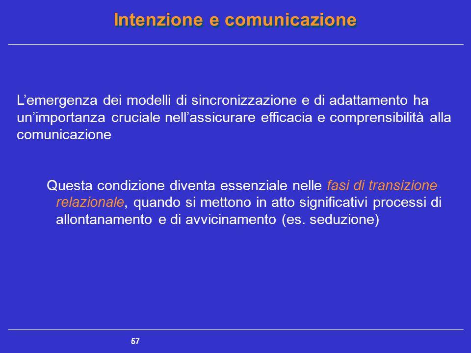 Intenzione e comunicazione 57 L'emergenza dei modelli di sincronizzazione e di adattamento ha un'importanza cruciale nell'assicurare efficacia e compr