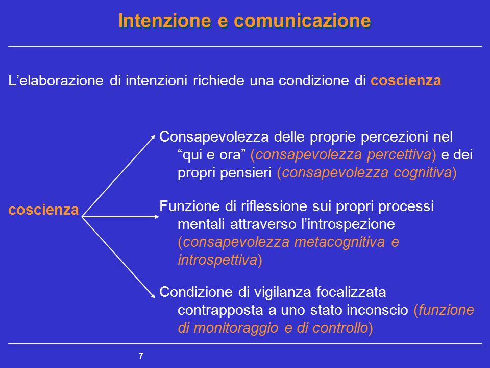 Intenzione e comunicazione 8 Somiglianze Disposizioni anticipatorie in grado di attivare la condotta del soggetto Non sono né vere né false, ma possono essere soddisfatte da certe condizioni della realtà Sono il motore motivazionale dell'azione dell'organismo Intenzioni e desideri
