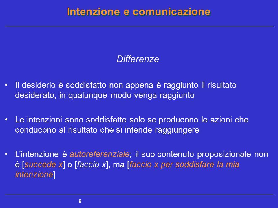 Intenzione e comunicazione 10 Intenzioni e credenze Intenzioni caratterizzate dall'esigenza di modificare un certo stato di cose nel mondo Credenze conoscenze idonee a rappresentare la realtà a livello cognitivo