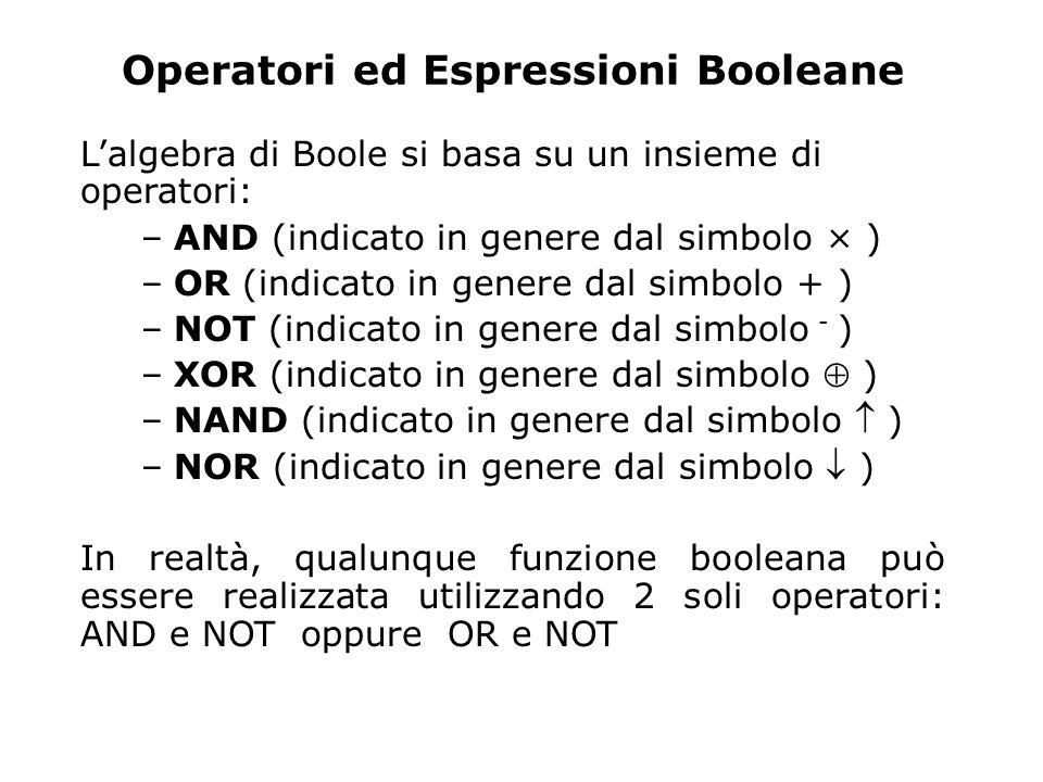 Operatori ed Espressioni Booleane L'algebra di Boole si basa su un insieme di operatori: –AND (indicato in genere dal simbolo × ) –OR (indicato in genere dal simbolo + ) –NOT (indicato in genere dal simbolo - ) –XOR (indicato in genere dal simbolo  ) –NAND (indicato in genere dal simbolo  ) –NOR (indicato in genere dal simbolo  ) In realtà, qualunque funzione booleana può essere realizzata utilizzando 2 soli operatori: AND e NOT oppure OR e NOT