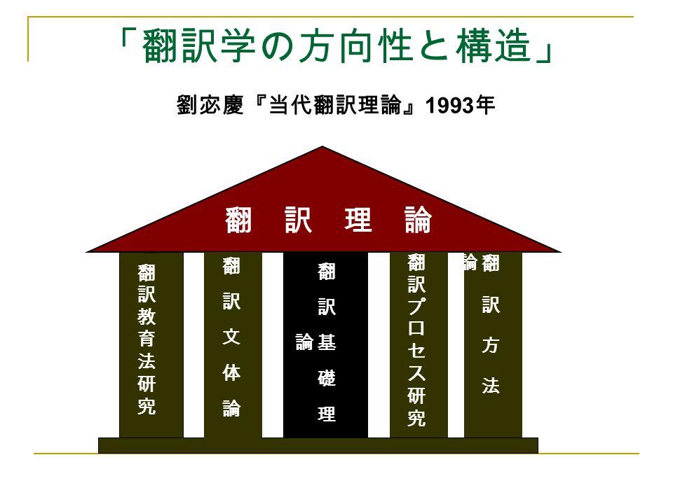「翻訳学の方向性と構造」 翻 訳 理 論 劉宓慶『当代翻訳理論』 1993 年