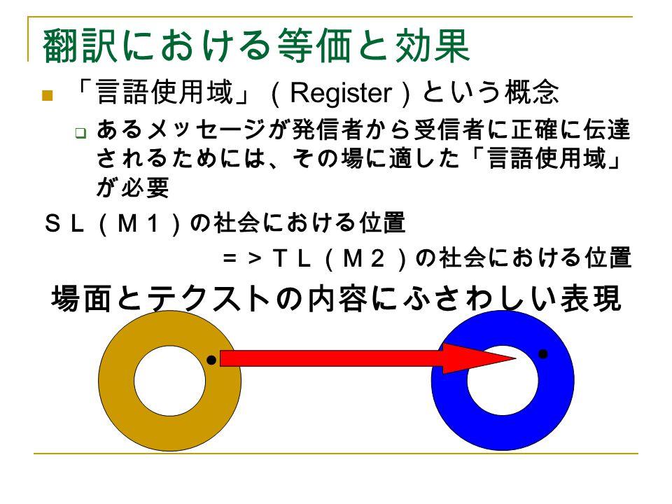 翻訳における等価と効果 「言語使用域」( Register )という概念  あるメッセージが発信者から受信者に正確に伝達 されるためには、その場に適した「言語使用域」 が必要 SL(M1)の社会における位置 =>TL(M2)の社会における位置 場面とテクストの内容にふさわしい表現 ● ●