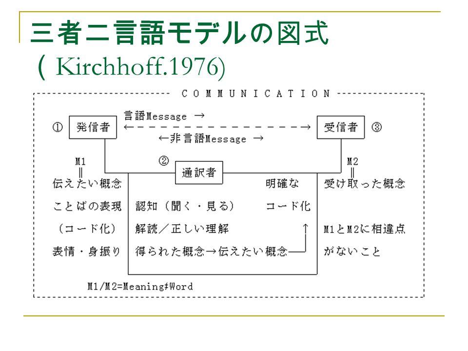 三者二言語モデルの図式 ( Kirchhoff.1976)