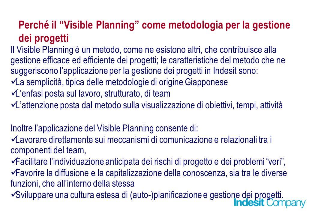 Perché il Visible Planning come metodologia per la gestione dei progetti Il Visible Planning è un metodo, come ne esistono altri, che contribuisce alla gestione efficace ed efficiente dei progetti; le caratteristiche del metodo che ne suggeriscono l'applicazione per la gestione dei progetti in Indesit sono: La semplicità, tipica delle metodologie di origine Giapponese L'enfasi posta sul lavoro, strutturato, di team L'attenzione posta dal metodo sulla visualizzazione di obiettivi, tempi, attività Inoltre l'applicazione del Visible Planning consente di: Lavorare direttamente sui meccanismi di comunicazione e relazionali tra i componenti del team, Facilitare l'individuazione anticipata dei rischi di progetto e dei problemi veri , Favorire la diffusione e la capitalizzazione della conoscenza, sia tra le diverse funzioni, che all'interno della stessa Sviluppare una cultura estesa di (auto-)pianificazione e gestione dei progetti.