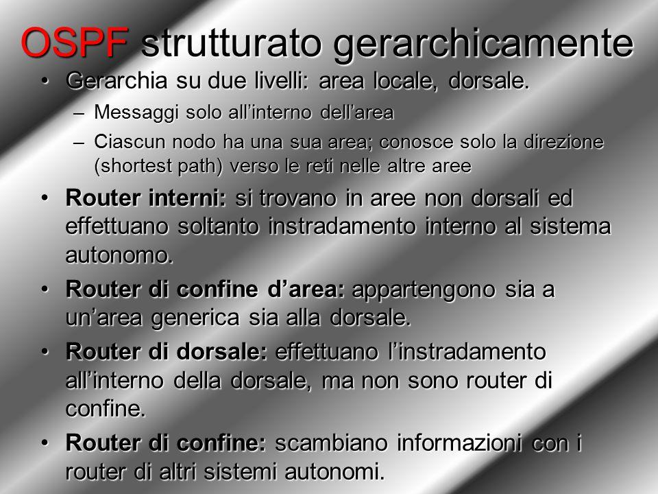 OSPF strutturato gerarchicamente Gerarchia su due livelli: area locale, dorsale.Gerarchia su due livelli: area locale, dorsale. –Messaggi solo all'int