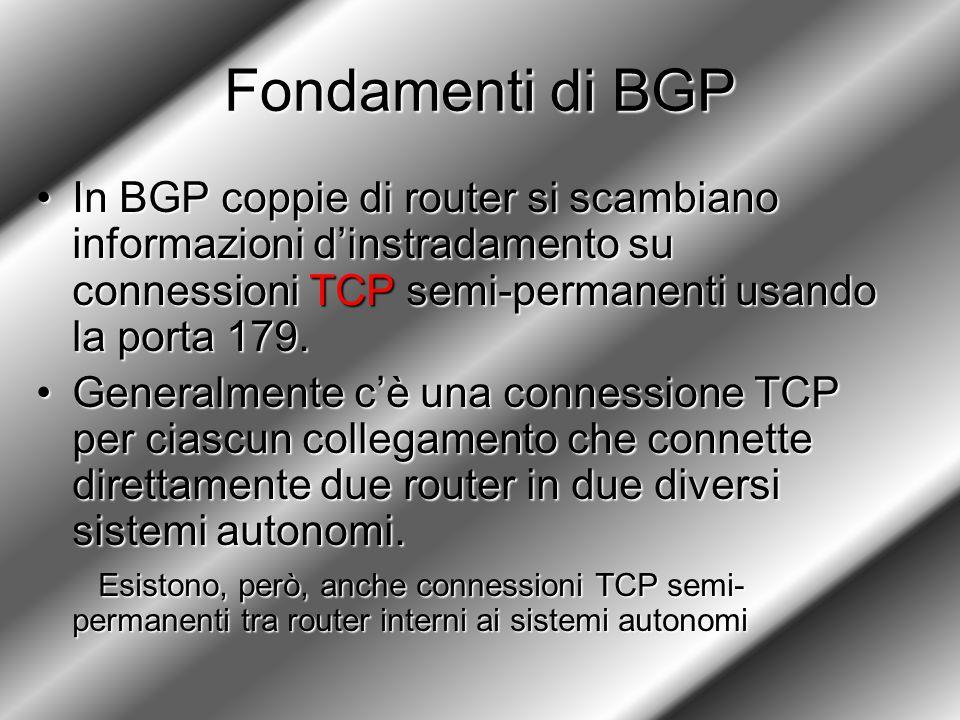 Fondamenti di BGP In BGP coppie di router si scambiano informazioni d'instradamento su connessioni TCP semi-permanenti usando la porta 179.In BGP coppie di router si scambiano informazioni d'instradamento su connessioni TCP semi-permanenti usando la porta 179.