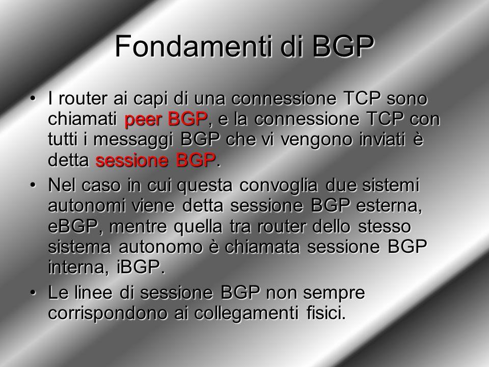 Fondamenti di BGP I router ai capi di una connessione TCP sono chiamati peer BGP, e la connessione TCP con tutti i messaggi BGP che vi vengono inviati è detta sessione BGP.I router ai capi di una connessione TCP sono chiamati peer BGP, e la connessione TCP con tutti i messaggi BGP che vi vengono inviati è detta sessione BGP.