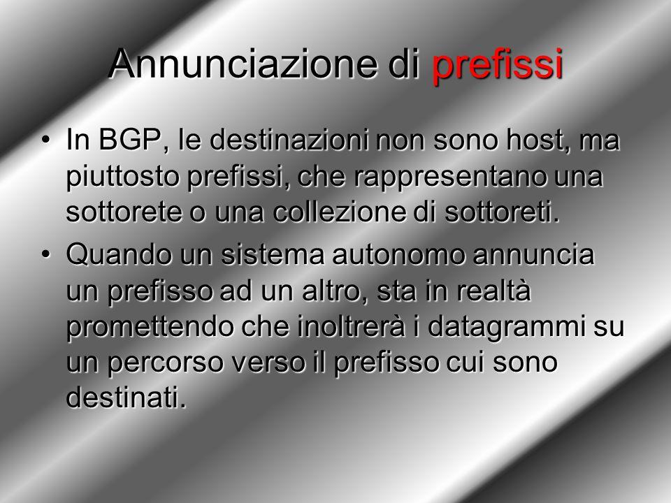 Annunciazione di prefissi In BGP, le destinazioni non sono host, ma piuttosto prefissi, che rappresentano una sottorete o una collezione di sottoreti.In BGP, le destinazioni non sono host, ma piuttosto prefissi, che rappresentano una sottorete o una collezione di sottoreti.