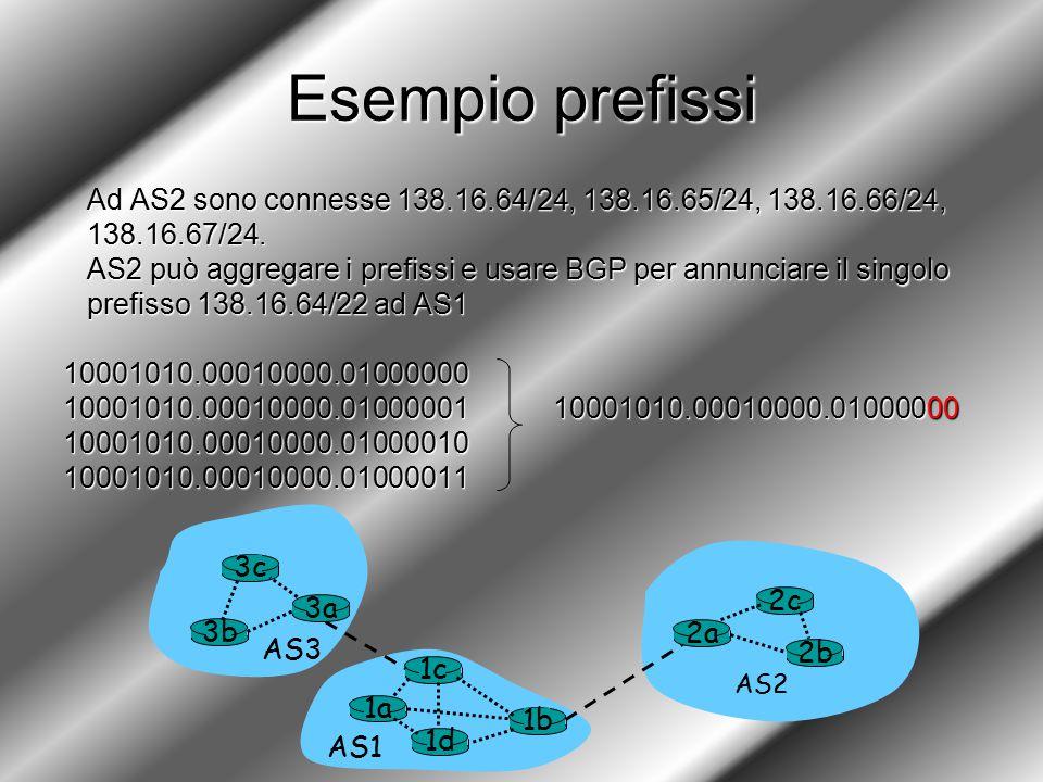Esempio prefissi Ad AS2 sono connesse 138.16.64/24, 138.16.65/24, 138.16.66/24, 138.16.67/24. 138.16.67/24. AS2 può aggregare i prefissi e usare BGP p