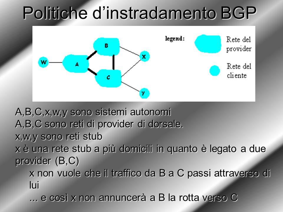 Politiche d'instradamento BGP A,B,C,x,w,y sono sistemi autonomi A,B,C sono reti di provider di dorsale. x,w,y sono reti stub x è una rete stub a più d