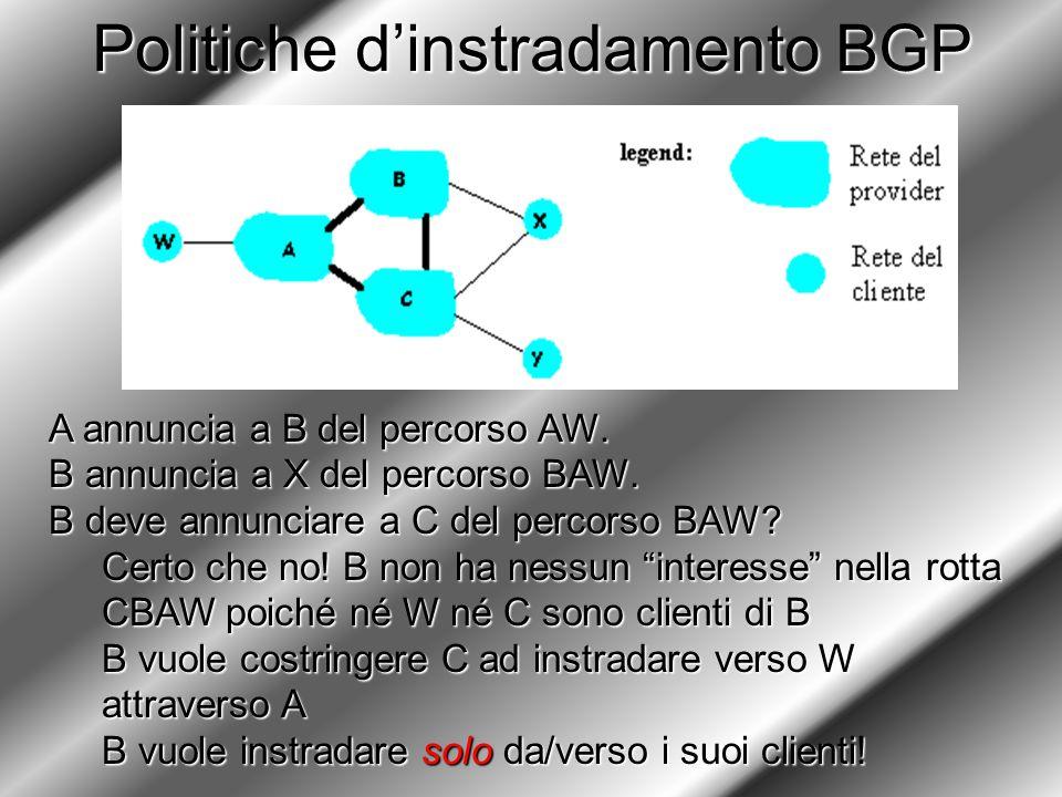 Politiche d'instradamento BGP A annuncia a B del percorso AW. B annuncia a X del percorso BAW. B deve annunciare a C del percorso BAW? Certo che no! B