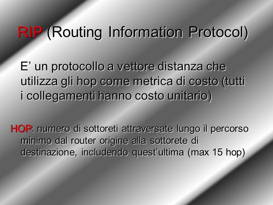 RIP (Routing Information Protocol) E' un protocollo a vettore distanza che utilizza gli hop come metrica di costo (tutti i collegamenti hanno costo unitario) E' un protocollo a vettore distanza che utilizza gli hop come metrica di costo (tutti i collegamenti hanno costo unitario) HOP: numero di sottoreti attraversate lungo il percorso minimo dal router origine alla sottorete di destinazione, includendo quest'ultima (max 15 hop)