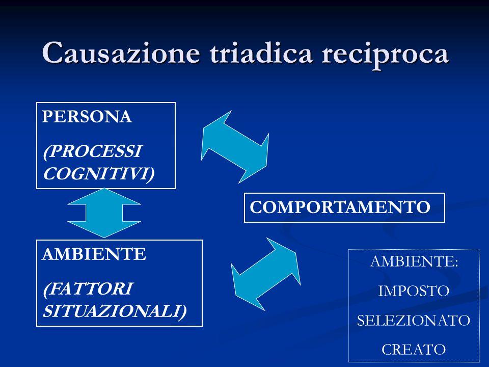 Causazione triadica reciproca COMPORTAMENTO PERSONA (PROCESSI COGNITIVI) AMBIENTE (FATTORI SITUAZIONALI) AMBIENTE: IMPOSTO SELEZIONATO CREATO