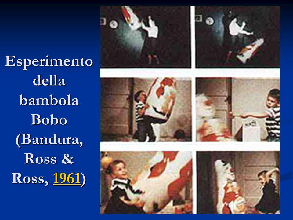 Esperimento della bambola Bobo (Bandura, Ross & Ross, 1961) 1961