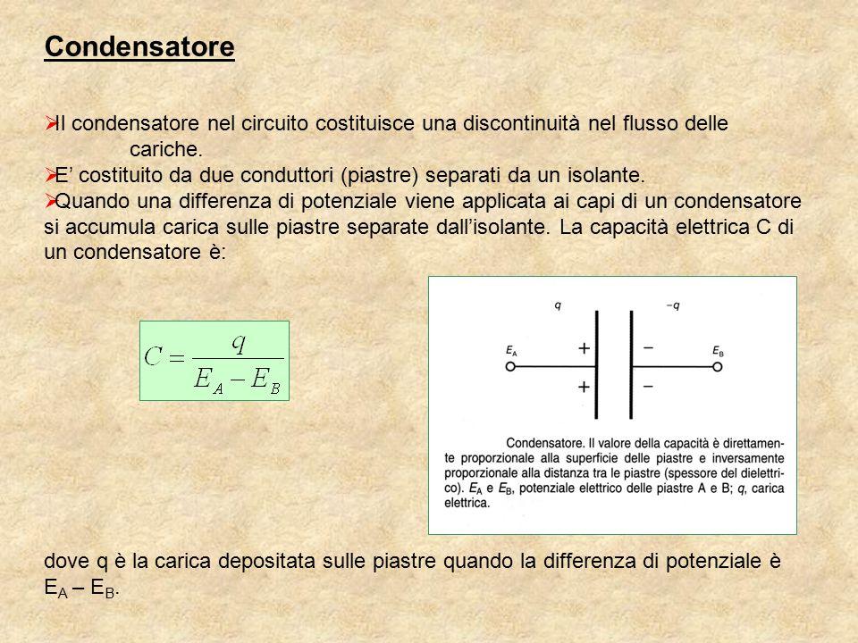 Divisore di tensione (voltage divider) La tensione di uscita sarà sempre inferiore o al massimo uguale (se R 1 =0) a quella di ingresso 21 RR V I in 