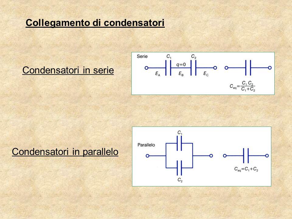 Dal momento che: e: La corrente elettrica in un condensatore (I C ) sarà:  La corrente quindi può attraversare il condensatore solo quando la differe