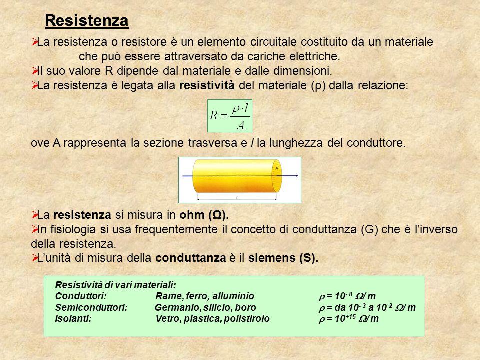 Resistenza  La resistenza o resistore è un elemento circuitale costituito da un materiale che può essere attraversato da cariche elettriche.