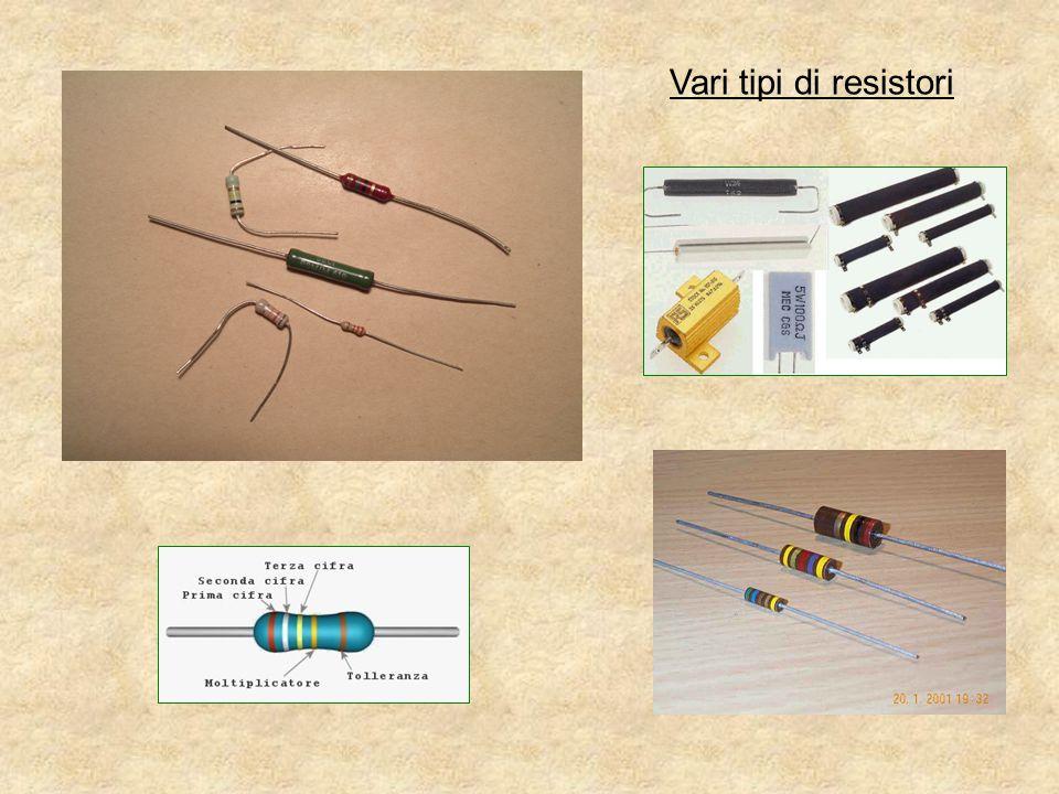 Resistenza  La resistenza o resistore è un elemento circuitale costituito da un materiale che può essere attraversato da cariche elettriche.  Il suo