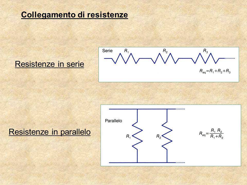 Quando allarete RC si applica un onda quadra si ottengono in uscita dei segnali aventi l andamento sottoindicato in tre situazioni con differente costante di tempo (t).