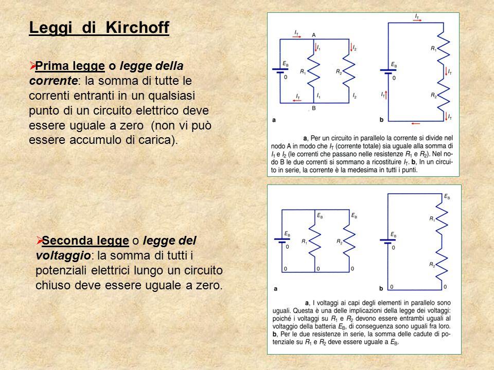 +–+–  9 V 5   1.5 V 3  I1 I1 I3 I3 I2 I2 In un nodo la somma delle correnti è zero In A: I 1 + I 3 = I 2 1.5 – 3I 2 = 0 9 – 5I 1 – 3I 2 = 0 I 2 = 1.5/3 = 0.5 A I 1 = (9 – 3I 2 )/5 = 1.5 A I 3 = I 2 – I 1 = 0.5 – 1.5 = – 1 A In un circuito chiuso la somma delle cadute di potenziale è zero: Esercizio n.4 A