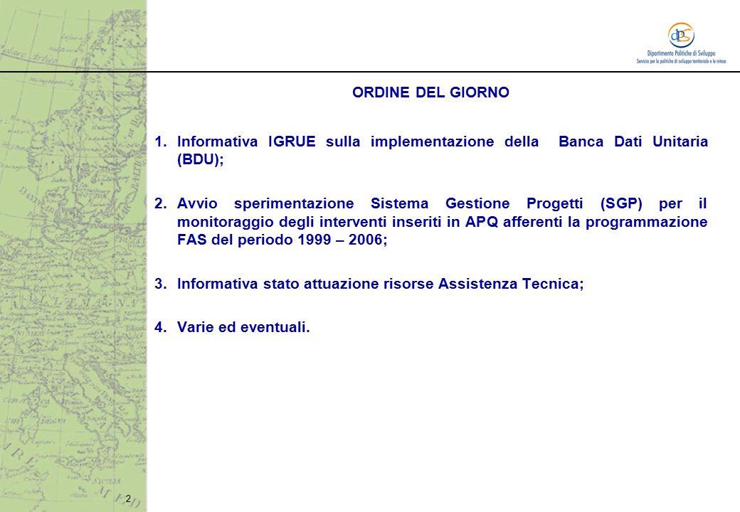 2 ORDINE DEL GIORNO 1.Informativa IGRUE sulla implementazione della Banca Dati Unitaria (BDU); 2.Avvio sperimentazione Sistema Gestione Progetti (SGP) per il monitoraggio degli interventi inseriti in APQ afferenti la programmazione FAS del periodo 1999 – 2006; 3.Informativa stato attuazione risorse Assistenza Tecnica; 4.Varie ed eventuali.
