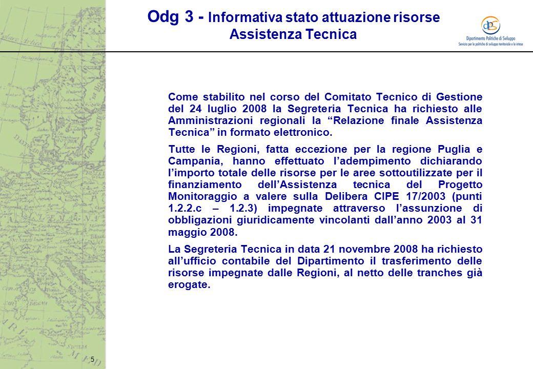 5 Odg 3 - Informativa stato attuazione risorse Assistenza Tecnica Come stabilito nel corso del Comitato Tecnico di Gestione del 24 luglio 2008 la Segr