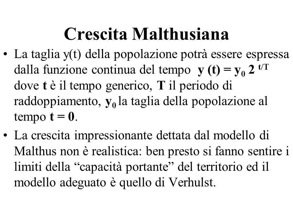 Crescita Malthusiana La taglia y(t) della popolazione potrà essere espressa dalla funzione continua del tempo y (t) = y 0 2 t/T dove t è il tempo gene