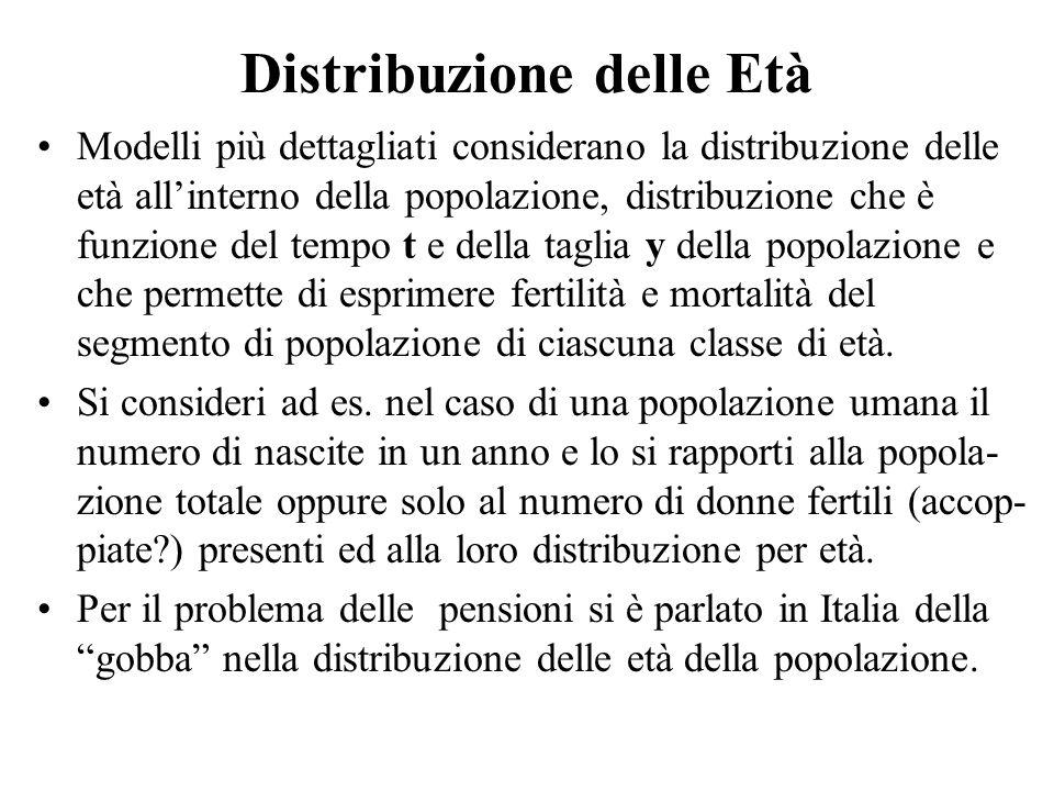 Distribuzione delle Età Modelli più dettagliati considerano la distribuzione delle età all'interno della popolazione, distribuzione che è funzione del