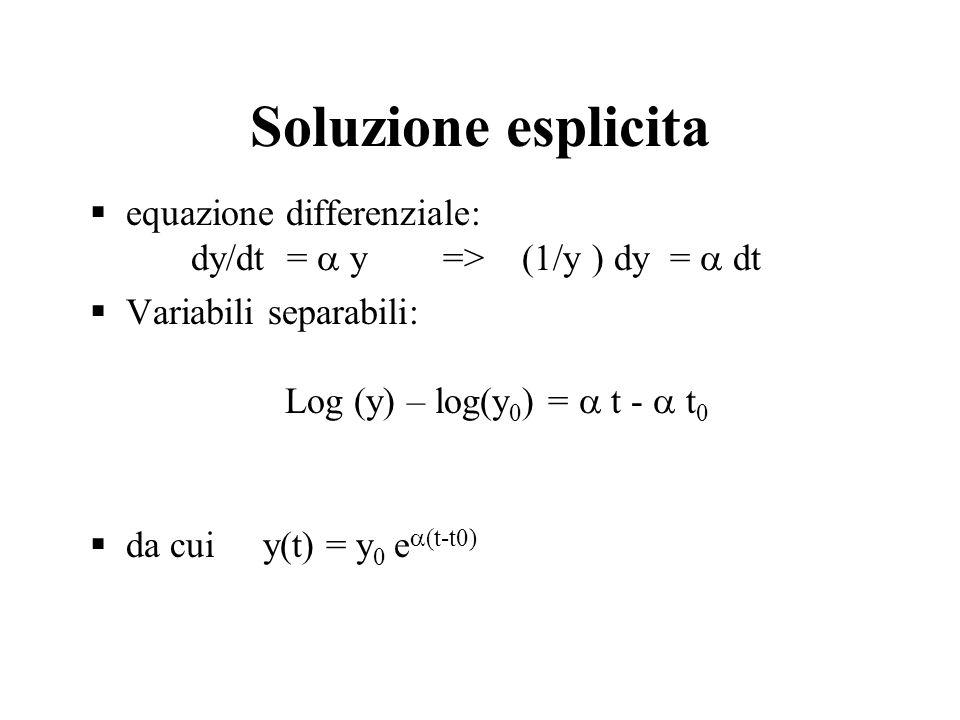 Soluzione esplicita  equazione differenziale: dy/dt =  y => (1/y ) dy =  dt  Variabili separabili: Log (y) – log(y 0 ) =  t -  t 0  da cui y(t)