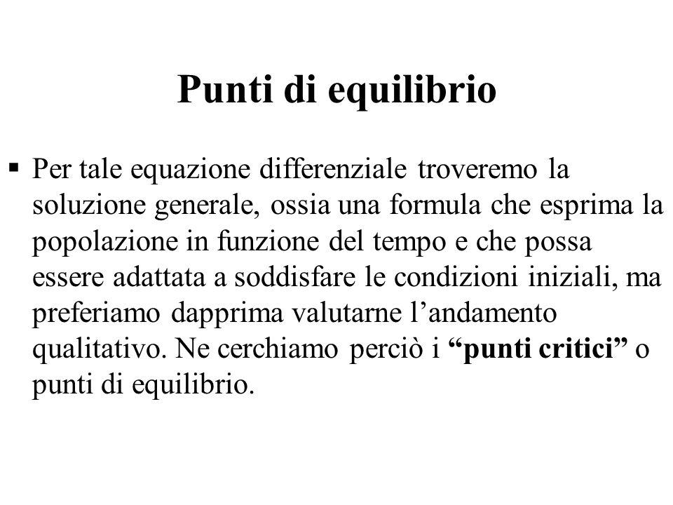 Punti di equilibrio  Per tale equazione differenziale troveremo la soluzione generale, ossia una formula che esprima la popolazione in funzione del t