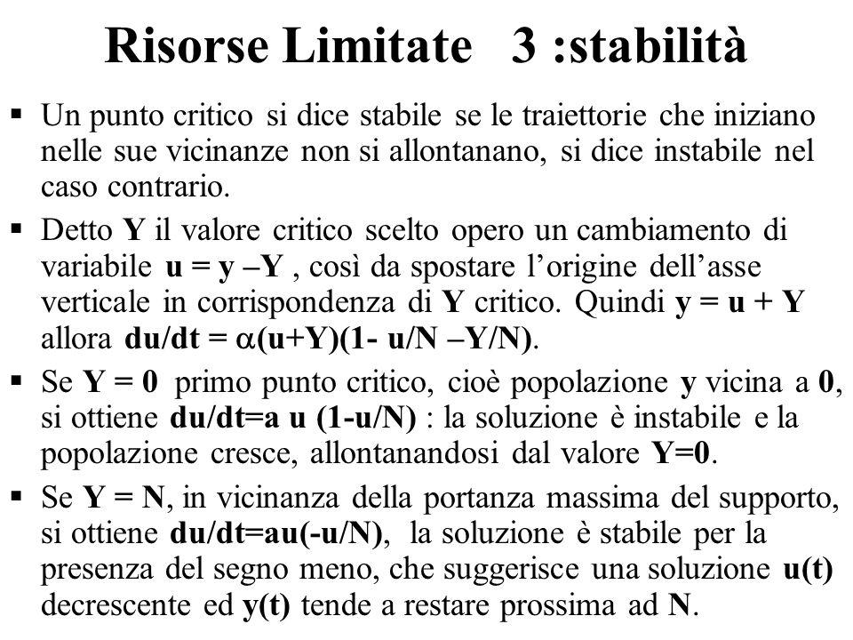 Risorse Limitate 3 :stabilità  Un punto critico si dice stabile se le traiettorie che iniziano nelle sue vicinanze non si allontanano, si dice instab