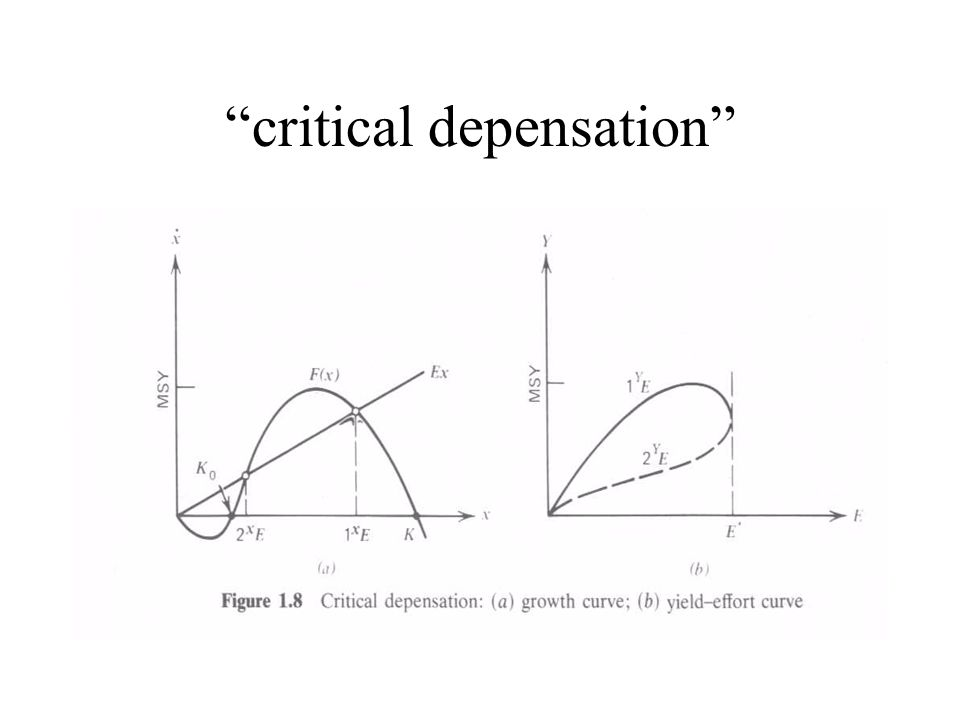 """critical depensation"""