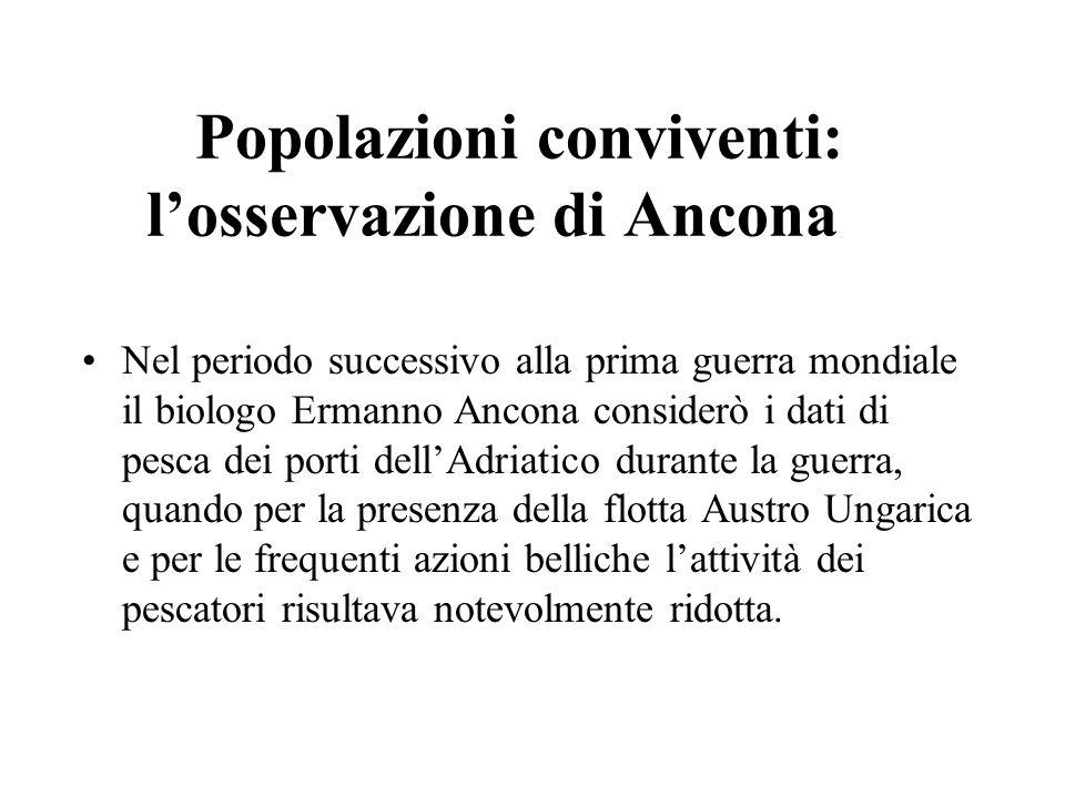 Popolazioni conviventi: l'osservazione di Ancona Nel periodo successivo alla prima guerra mondiale il biologo Ermanno Ancona considerò i dati di pesca