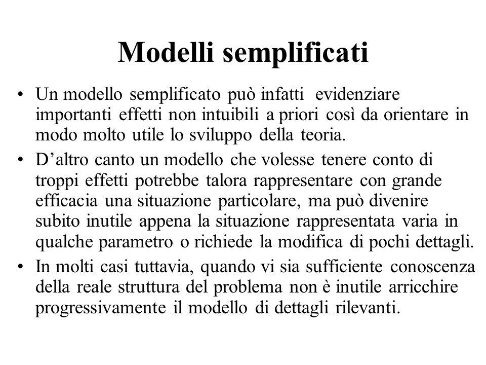 Modelli semplificati Un modello semplificato può infatti evidenziare importanti effetti non intuibili a priori così da orientare in modo molto utile l