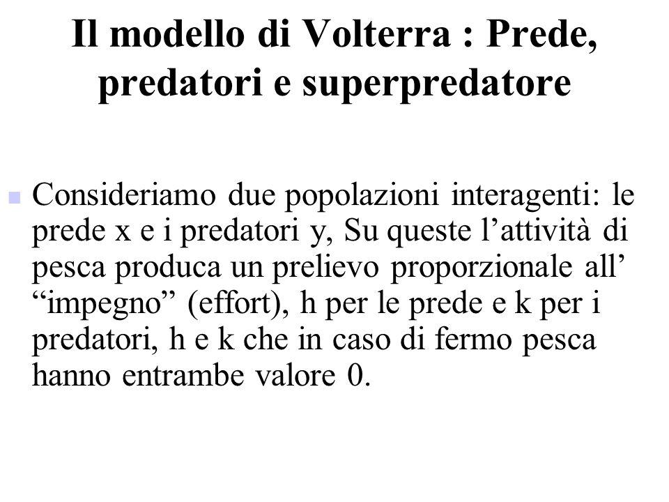 Il modello di Volterra : Prede, predatori e superpredatore Consideriamo due popolazioni interagenti: le prede x e i predatori y, Su queste l'attività