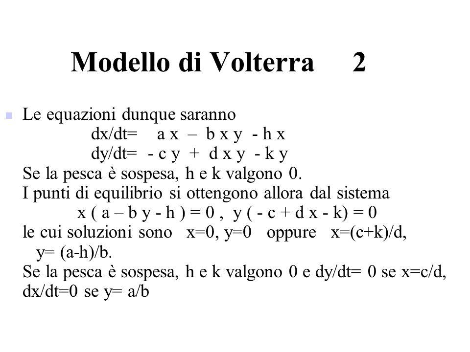 Modello di Volterra 2 Le equazioni dunque saranno dx/dt= a x – b x y - h x dy/dt= - c y + d x y - k y Se la pesca è sospesa, h e k valgono 0. I punti