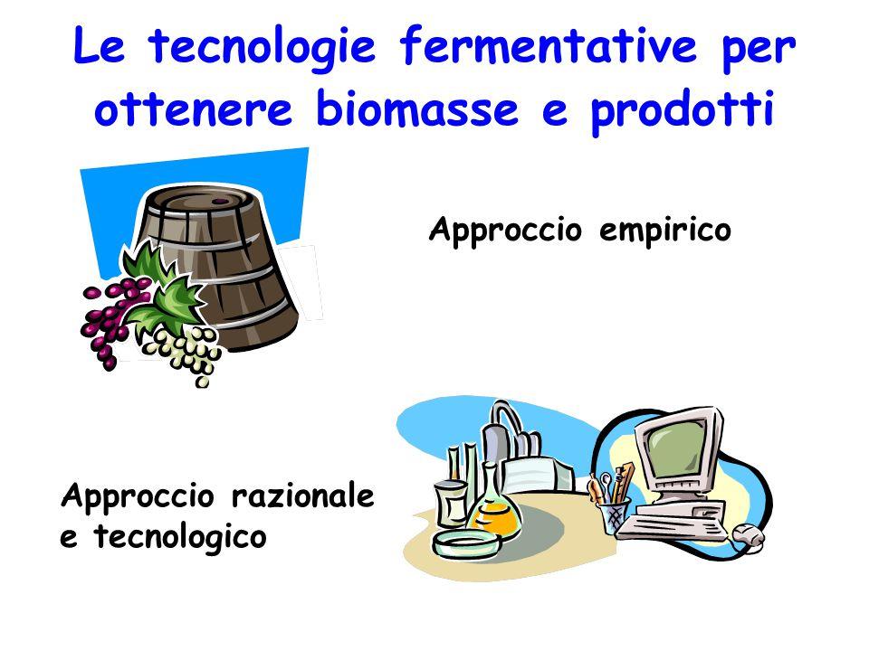 Le tecnologie fermentative per ottenere biomasse e prodotti Approccio empirico Approccio razionale e tecnologico