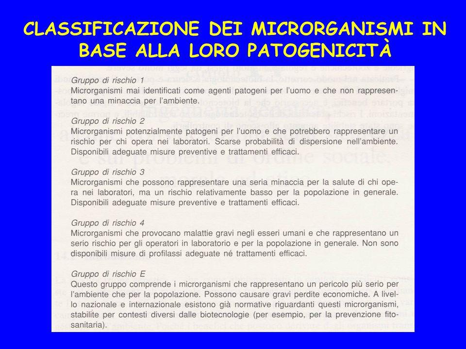 CLASSIFICAZIONE DEI MICRORGANISMI IN BASE ALLA LORO PATOGENICITÀ